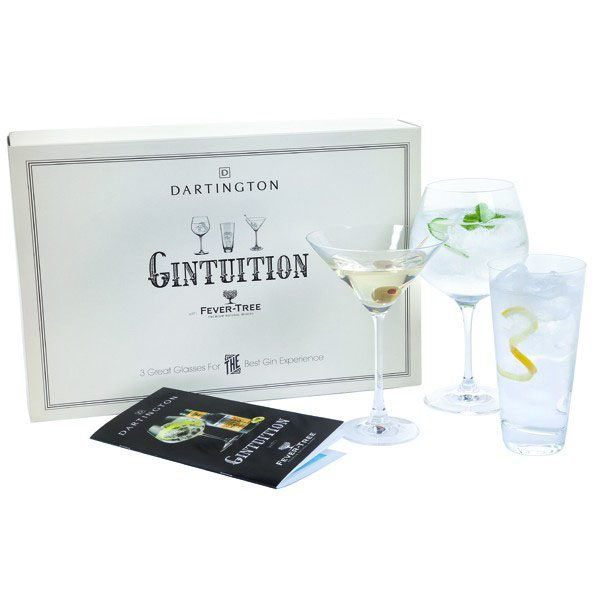 gintuition